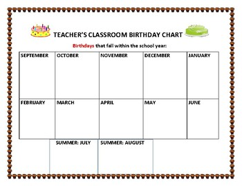 TEACHER'S CLASSROOM BIRTHDAY CHART