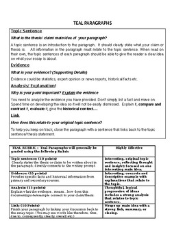 TEAL Paragraph Instructions/ How to Write a Paragraph with RUBRIC
