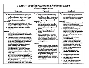 TEAM Expectations for Beginning of the Year (Teacher, Parent, Student)