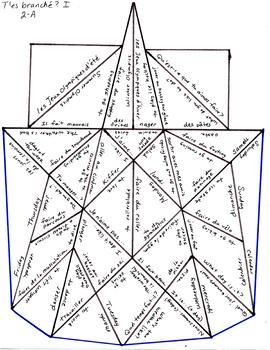 TEB T'es branché? 1 Vocab Puzzles Unit 2