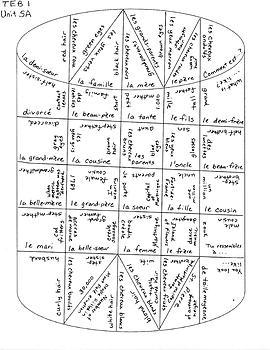 TEB T'es branché? 1 Vocab Puzzles Unit 5