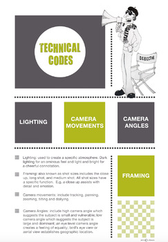 TECHNICAL CODES POSTER for high school students