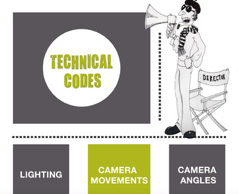 MEDIA LITERACY - TECHNICAL CODES POSTER for high school students