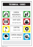 MEDIA LITERACY - TECHNICAL CODES POSTER - for primary and junior high school