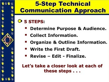 """TECHNICAL COMMUNICATION (Writing) PPT """"Preparing Students for the REAL WORLD!"""""""