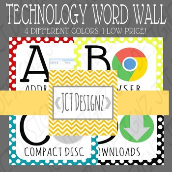 TECHNOLOGY ABC'S: WORD WALL