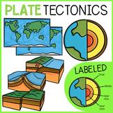 PLATE TECTONICS CLIP ART   CONVERGENT, DIVERGENT, TRANSFORM