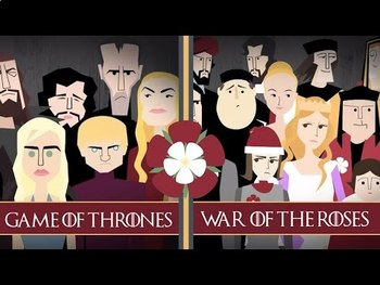 TED Ed: The Wars that Inspired Game of Thrones Video Quiz
