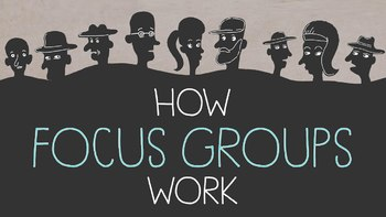 TED Ed How Focus Groups Work  Video Quiz