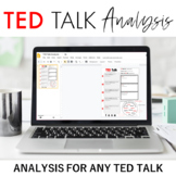 Digital Analysis: Ted Talks