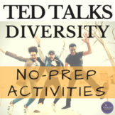 TED Talk Inquiry, Textual Analysis, Synthesis Activities B