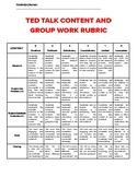 TED Talk Project Research Rubric