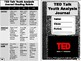 TED Talk Youth Analysis Journal
