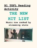 TEFL READING (B1) Music Streaming