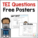 TEI Question Type Posters for Virginia SOLs