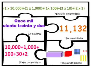 TEK 4.2B Spanish  Place Value Expanded Notation