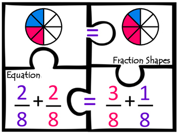 TEK 4.3B decompose fractions TEKS add fractions 4.3c 4.3A 4.3D