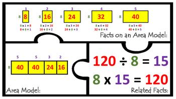 TEK 4.4C 4.4E 4.4F Division Multiplication Area models related Facts 4.4D