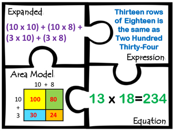 TEK 4.4C Multiply 2 and 3 digit factors using arrays and area models