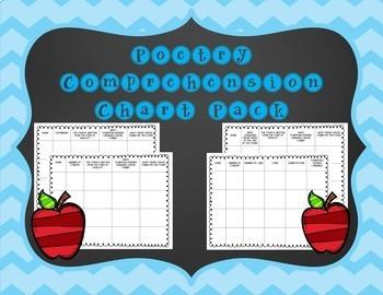 TEK-5.8/5.4 Poetry Comprehension Chart Pack