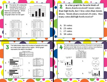 TEK 5.9A Representing Data in Graphs task cards