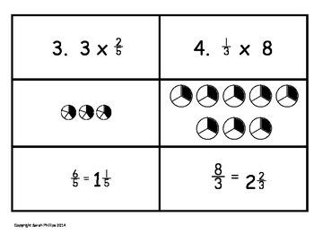 TEK 5.3I  Multiplying Fractions with Models