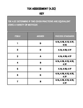 TEK Assessment 4.3C - Determine Equivalent Fractions Using a Variety of Methods