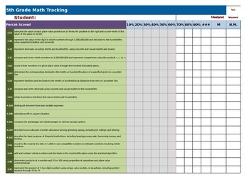 TEK Tracking Sheets