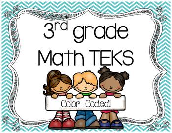 TEKS - 3rd grade Math Standards
