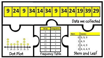 TEKS 4.9A STEM AND LEAF DOT PLOT FREQUENCY TABLES 4.9B TEK PLOTS