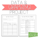 TEKS 4.9A and 4.9B Data and Graphing Project