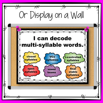 TEKS 4th Grade I Can Learning Target Posters - All Subjects
