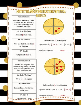 TEKS 5.3I, 5.3J, 5.3L Multiply and Divide Fractions using Pizza Situations