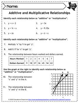 TEKS 6.4 Worksheets ⭐ Proportionality: Understand Proportional Relationships ⭐