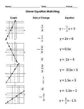 TEKS 7.7A Linear Equation Matching