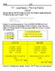 "TEKS 8.2 Scientific Notation using lyrics from ""Panda"" by Desiigner"