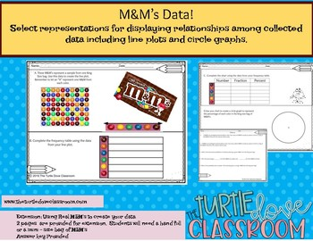 TEKS 8.12c M&M Alive Collected data graphs
