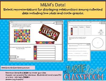 TEKS 8.12c M&M Alive Collected data graphs
