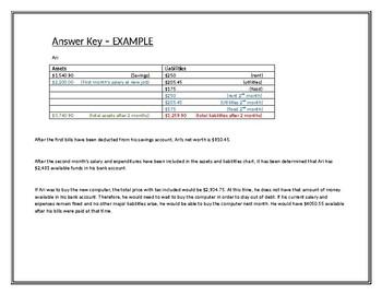 TEKS ALIGNED! 7.13A,B,C Financial Literacy Portfolios Project