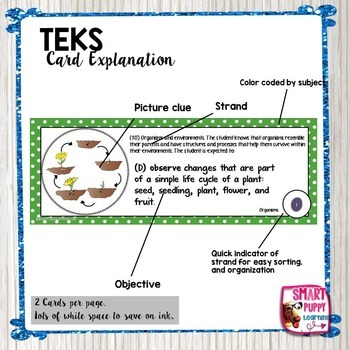 TEKS CARDS BUNDLE - Illustrated and Organized Objectives Cards K-3