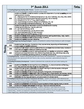 TEKS Checklist for 3rd Grade