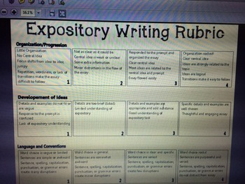 TEKS Expository Writing Rubric Poster