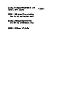 TEKS File Folder Labels - 2nd Grade Science