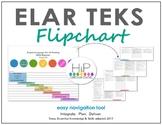 New ELAR TEKS Flipchart Grades 6-8