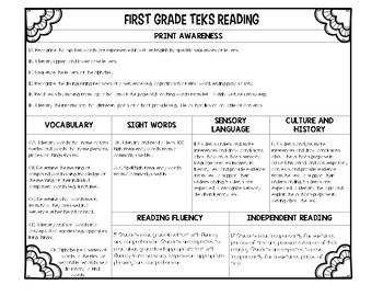TEKS In View 1st Grade
