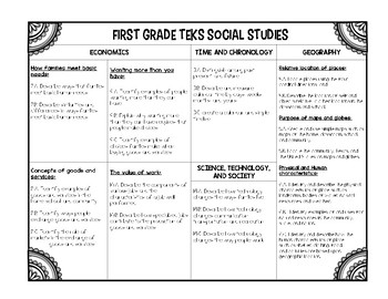 TEKS In View Social Studies 1st Grade