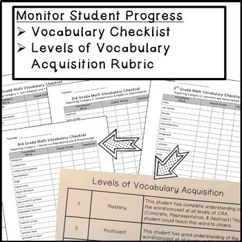 ELEMENTARY TEKS STAAR MATH VOCABULARY BUNDLE ~ MY MATH DICTIONARY & PLC TOOLS