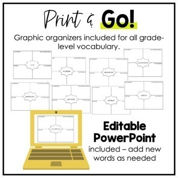 TEKS Math Vocabulary - MIDDLE SCHOOL BUNDLE - PLC Tools - My Math Dictionary