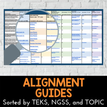 TEKS Middle School (6th-8th) Science Alignment Guide