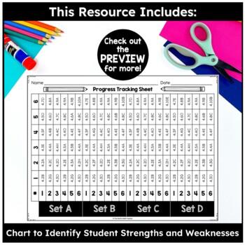 Texas STAAR Math Scholar: 24-Day Spiral Review Grade 5